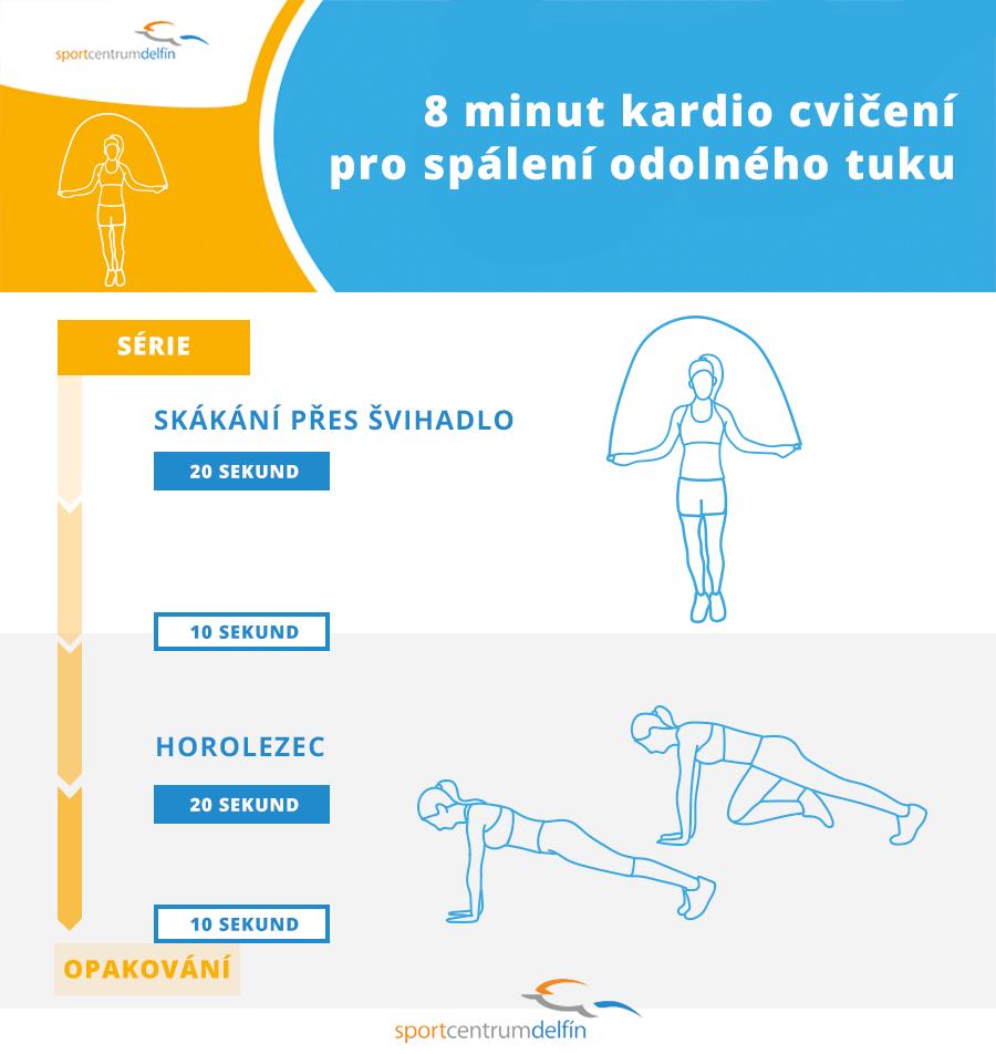 Kradio cvičení | Delfín.cz